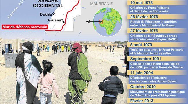 Le Sahara Occidental, entre espoir et impatience – Ouest France du 21 mars